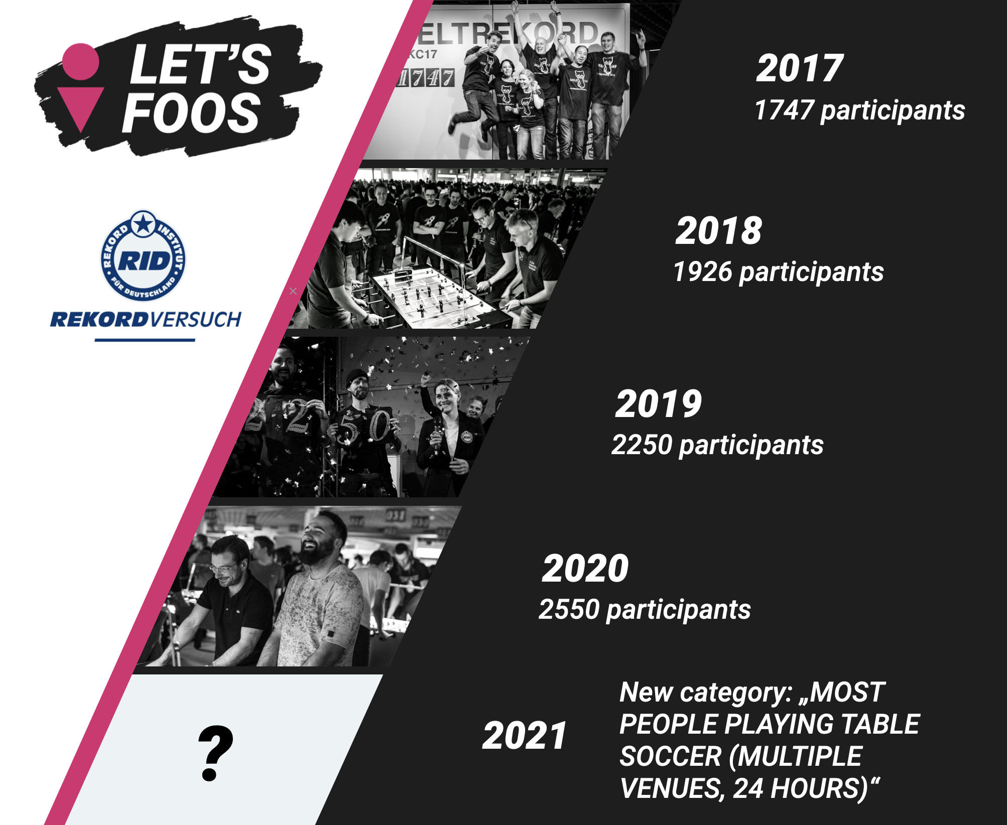 World Record 2021 - LET'S FOOS